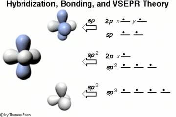 VSEPR (29 min)   Organic Chemistry Help eMmediately